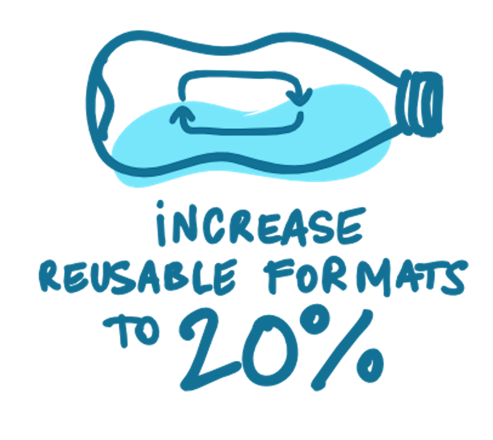 Illustration increase reusable formats to 20%