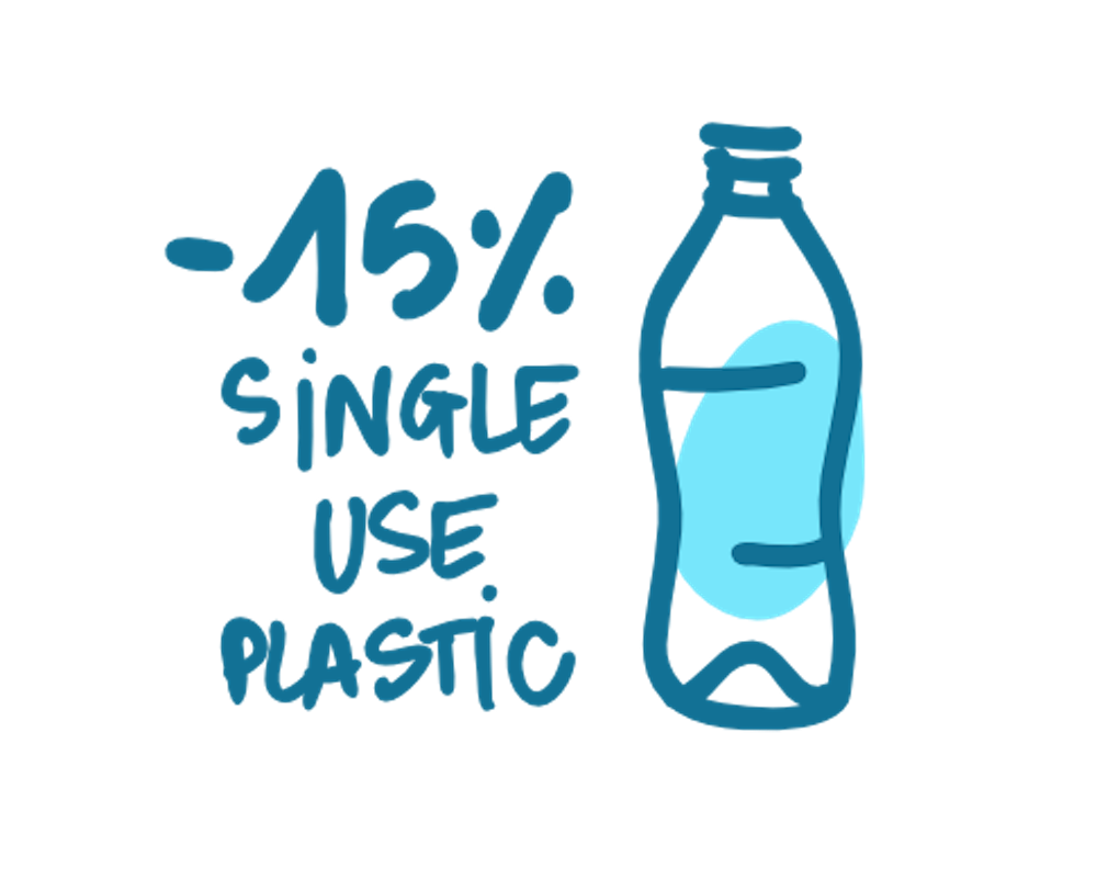 Illustration 15% less plastic packaging